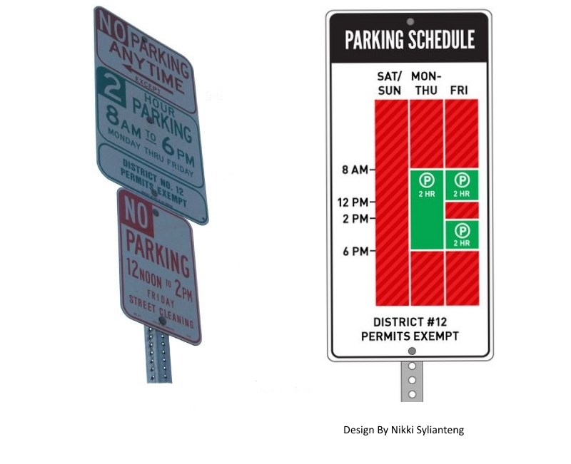 This will change the way you park